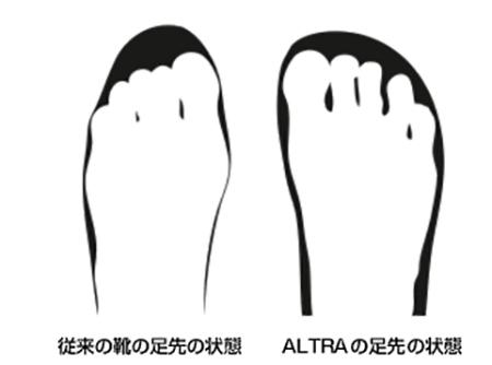 foot_01